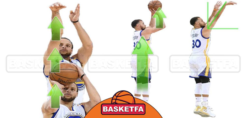 تمرین بسکتبال