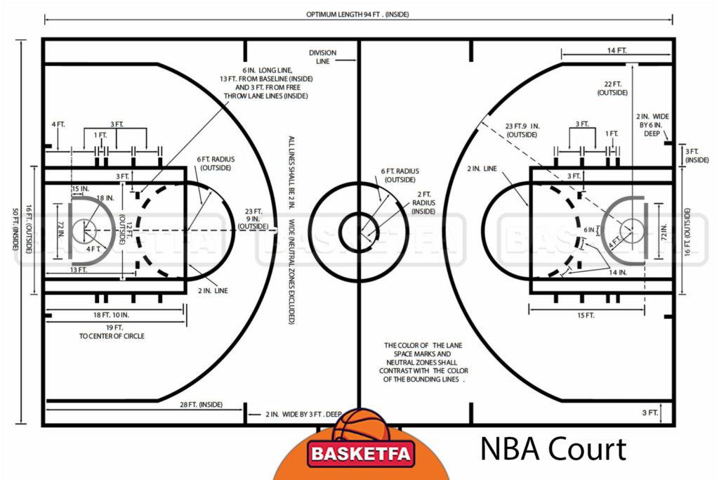 ابعاد استاندارد زمین بازی بسکتبال در مسابقات حرفه ای NBA