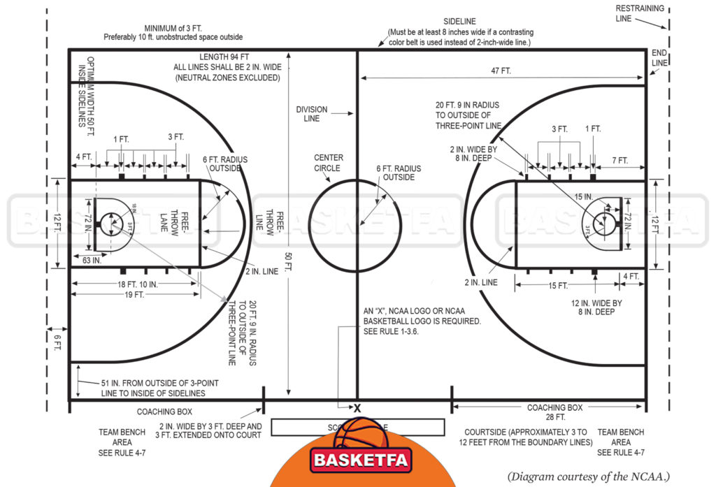 ابعاد استاندارد زمین بازی بسکتبال در مسابقات دانشگاهی NCAA