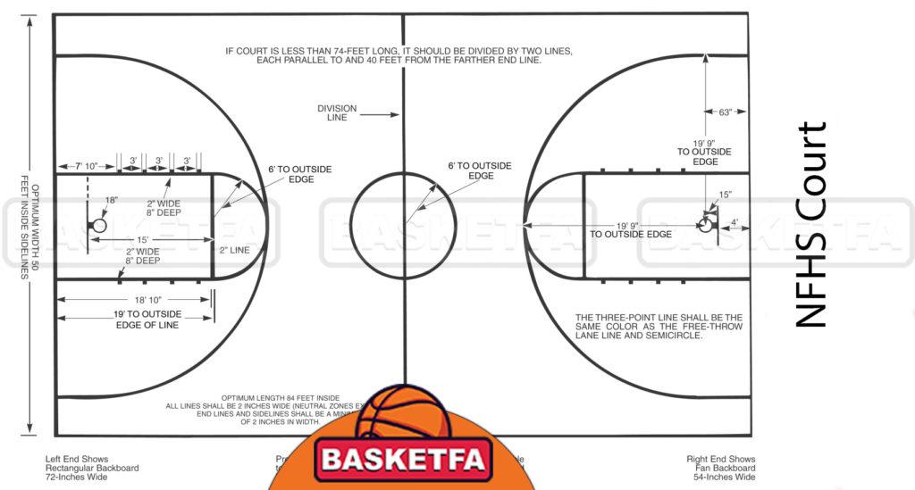ابعاد زمین بسکتبال بر اساس استاندارد مسابقات دبیرستان های NFHS