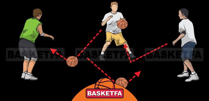 انواع پاس در بسکتبال