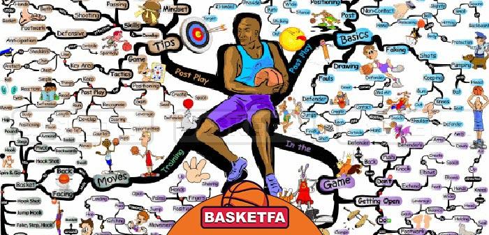آمادگی ذهنی در بسکتبال